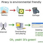 Internet Piracy is Environment Friendly