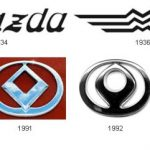 The evolution of Top Car Logos